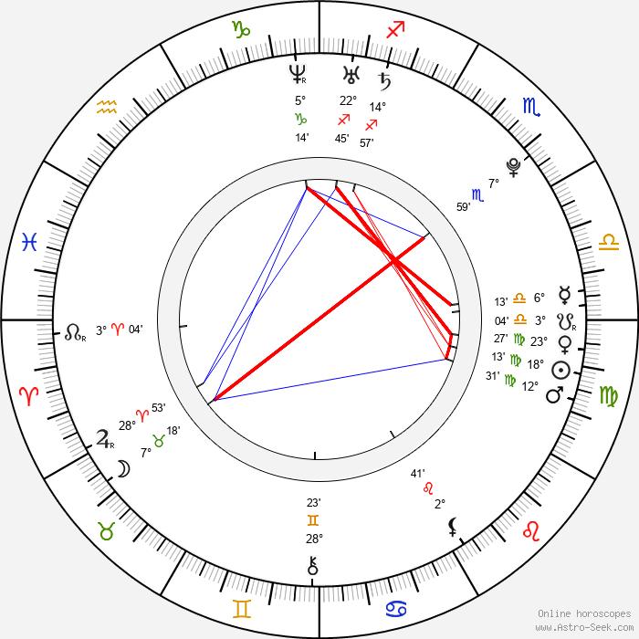 Tyler Hoechlin - Birth horoscope chart
