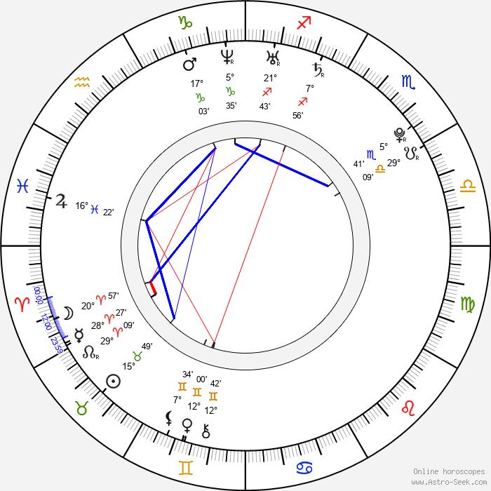 Tyler Hynes - Birth horoscope chart