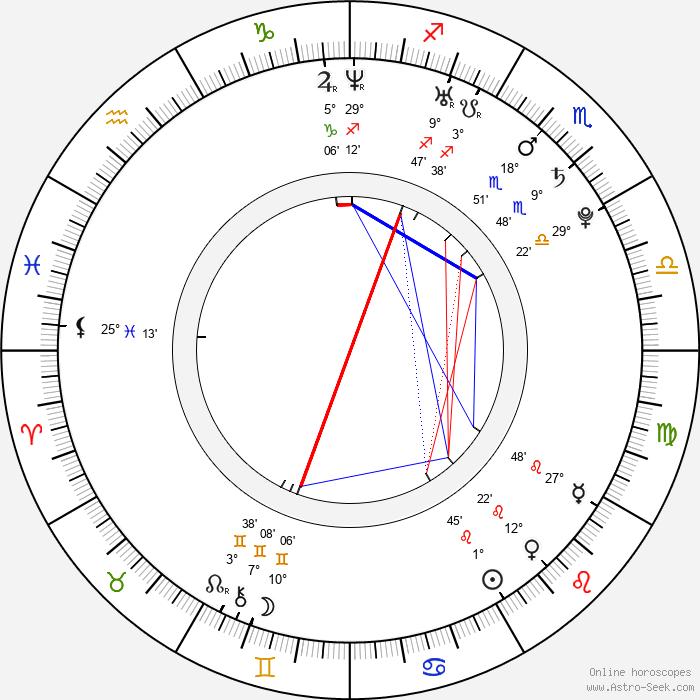 Tyler Kyte - Birth horoscope chart