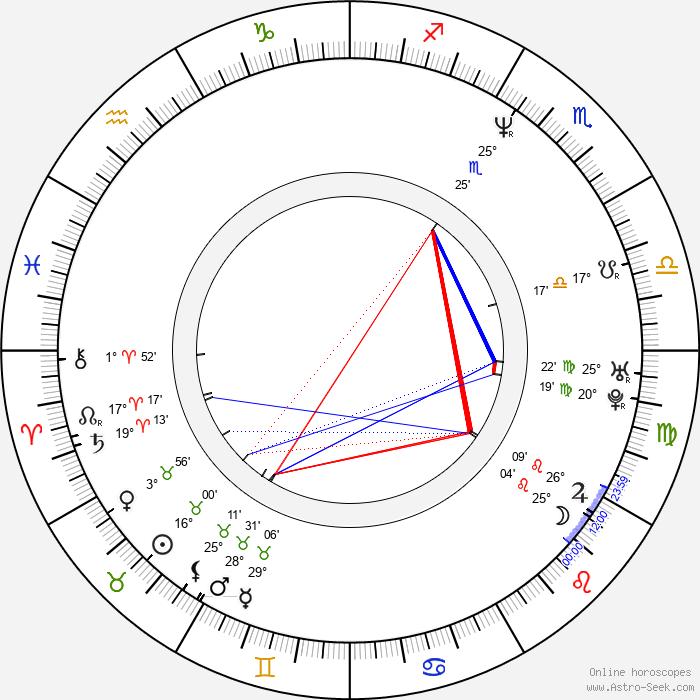 Tyler Layton - Birth horoscope chart
