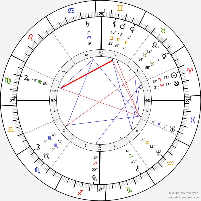 Typhaine Taton - Birth horoscope chart