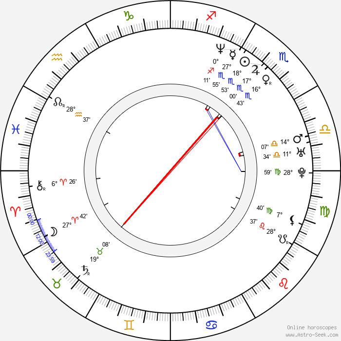 U-God - Birth horoscope chart