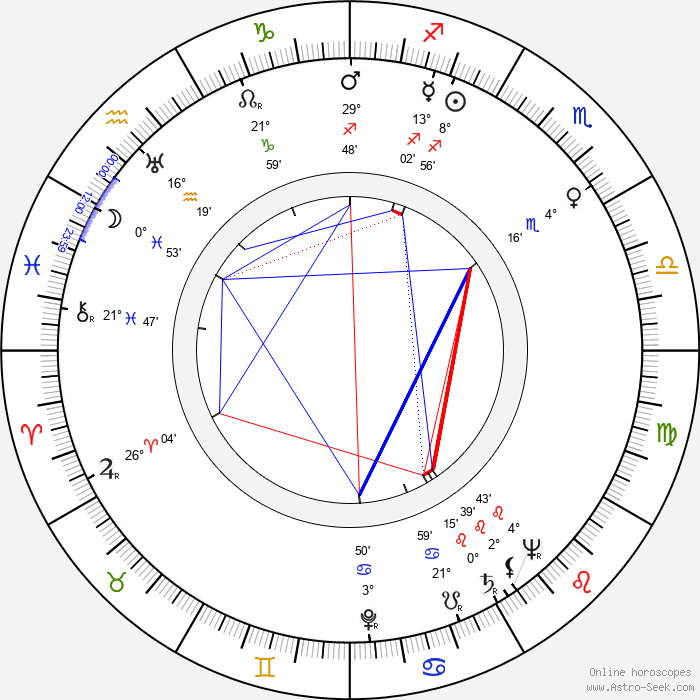 Ubaldo Ragona - Birth horoscope chart