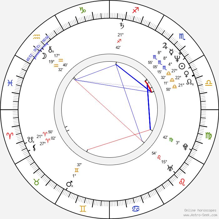 Udo Wachtveitl - Birth horoscope chart
