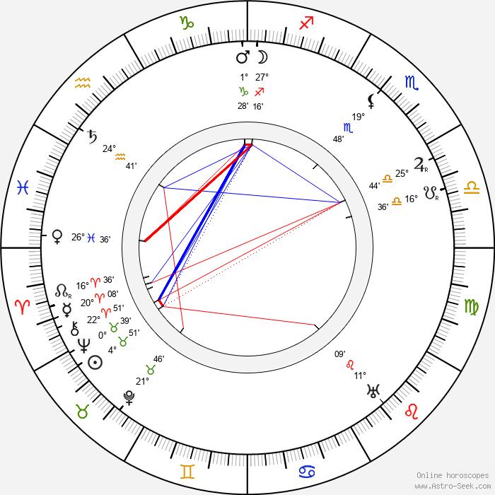 Ugo Falena - Birth horoscope chart