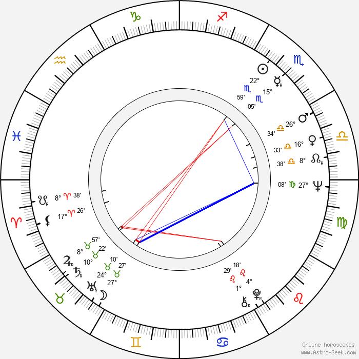 Ulf Pilgaard - Birth horoscope chart