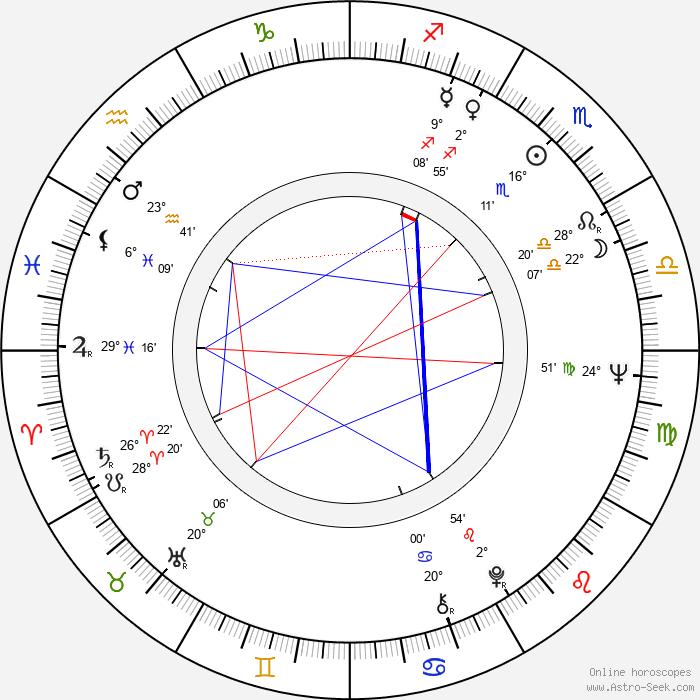 Ulrich Schamoni - Birth horoscope chart