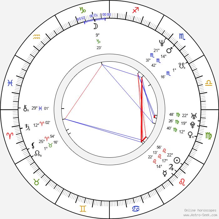 Ulrika Jonsson - Birth horoscope chart