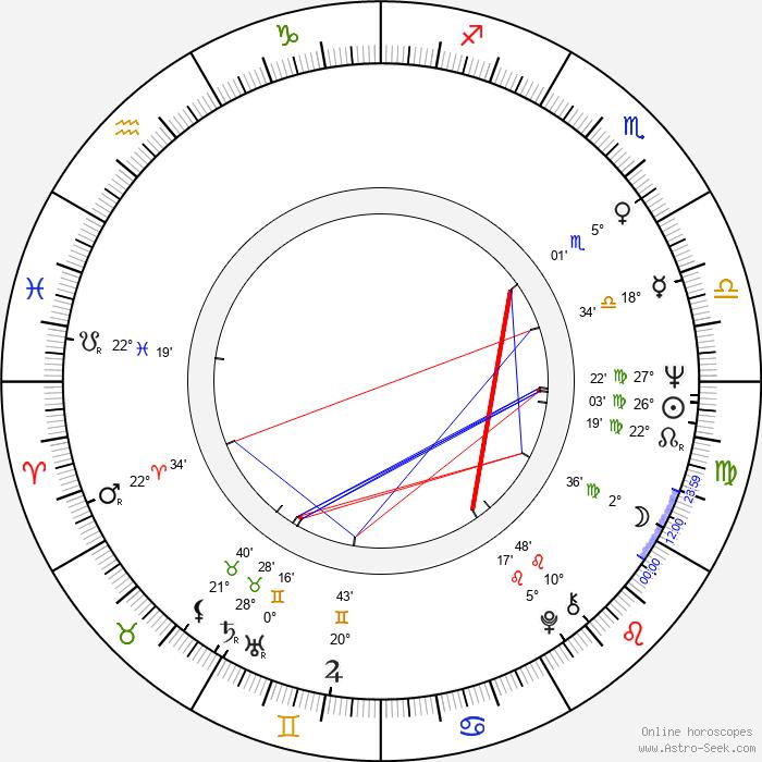 Umberto Bossi Bossi - Birth horoscope chart