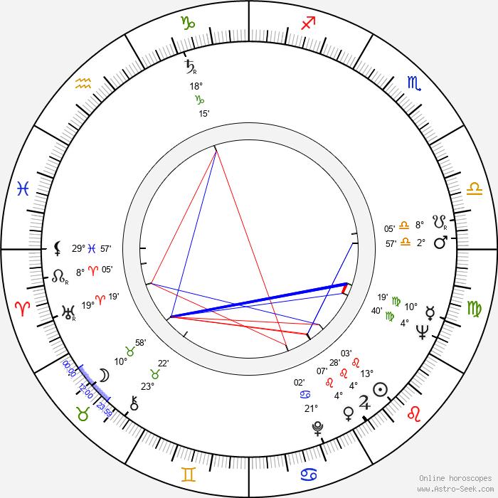 Umberto Lenzi - Birth horoscope chart