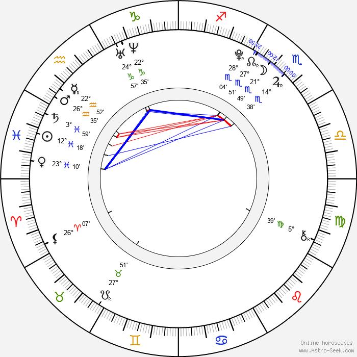 Umika Kawashima - Birth horoscope chart
