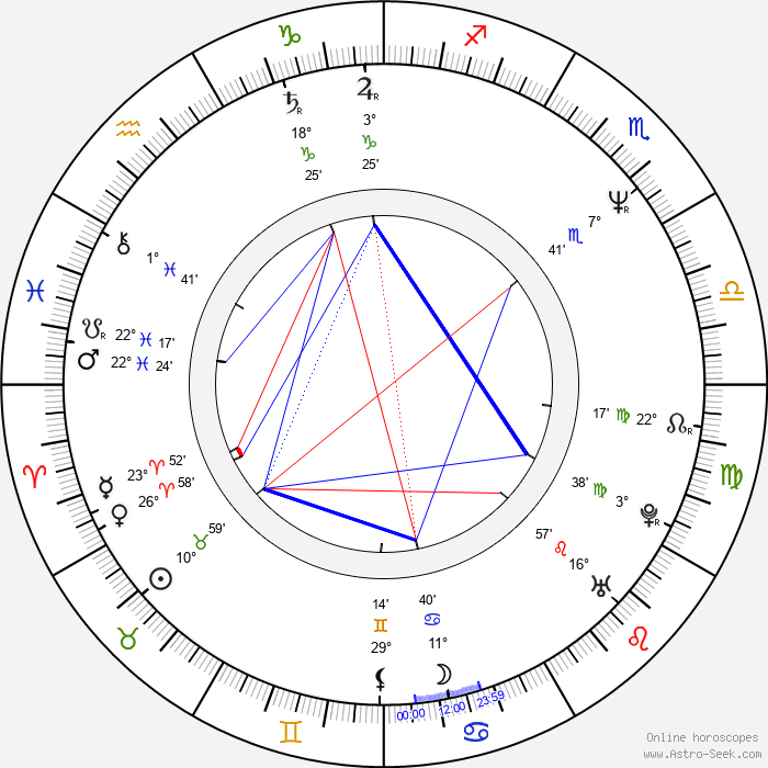 Una Celma - Birth horoscope chart