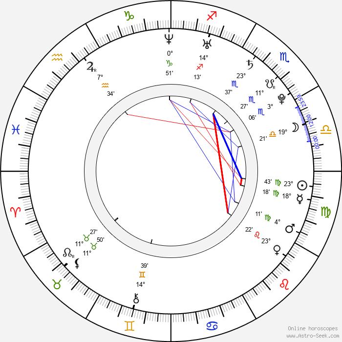 Una Green - Birth horoscope chart