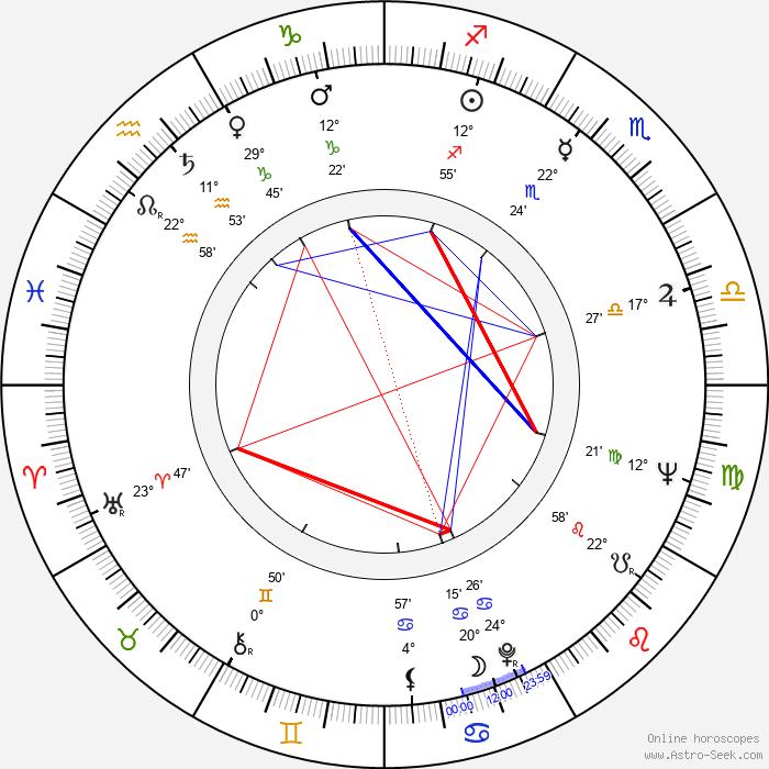 Una Kay - Birth horoscope chart