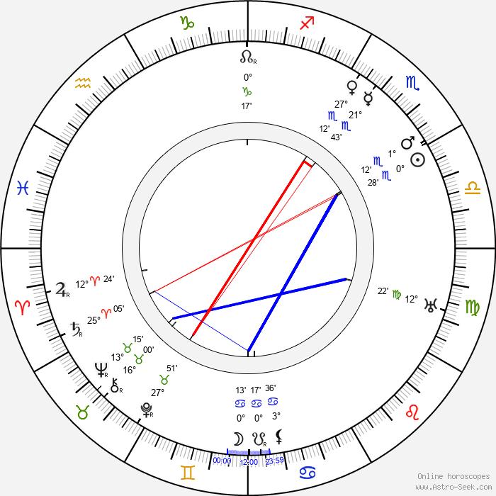 Una O'Connor - Birth horoscope chart