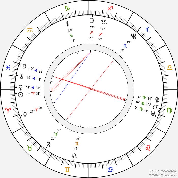Undertaker - Birth horoscope chart