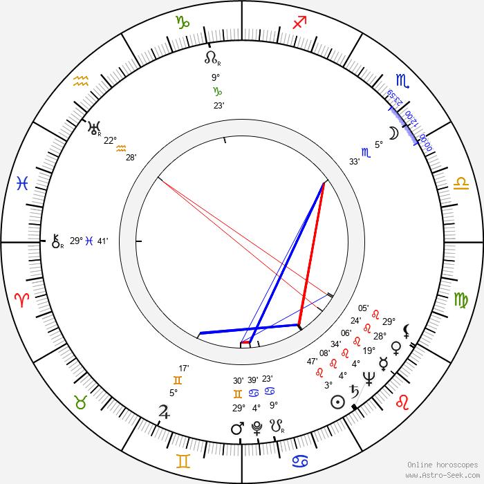 Unto Koistinen - Birth horoscope chart