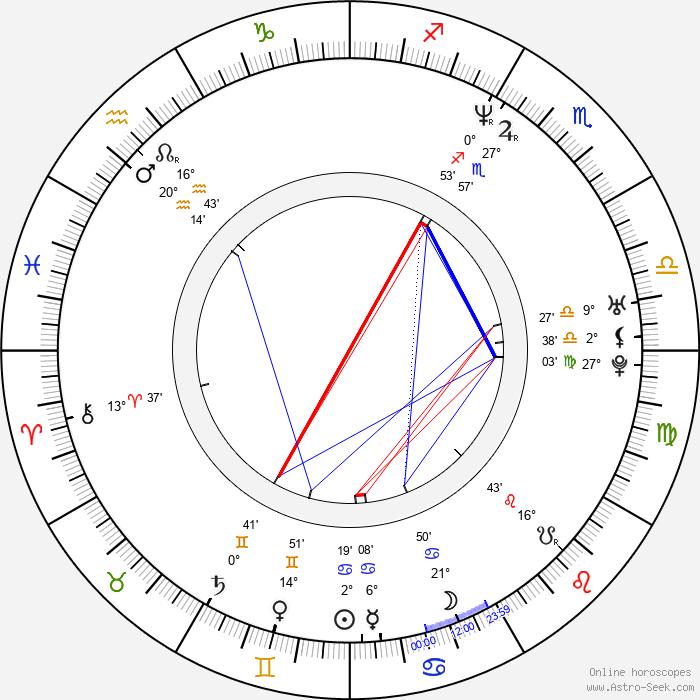 Ursula Meier - Birth horoscope chart