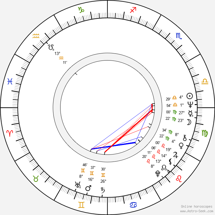 Ursula Werner - Birth horoscope chart