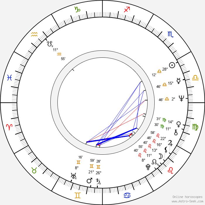 Urszula Dudziak - Birth horoscope chart