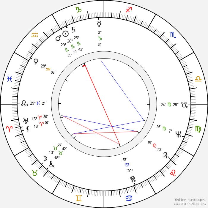 Ushio Shinohara - Birth horoscope chart
