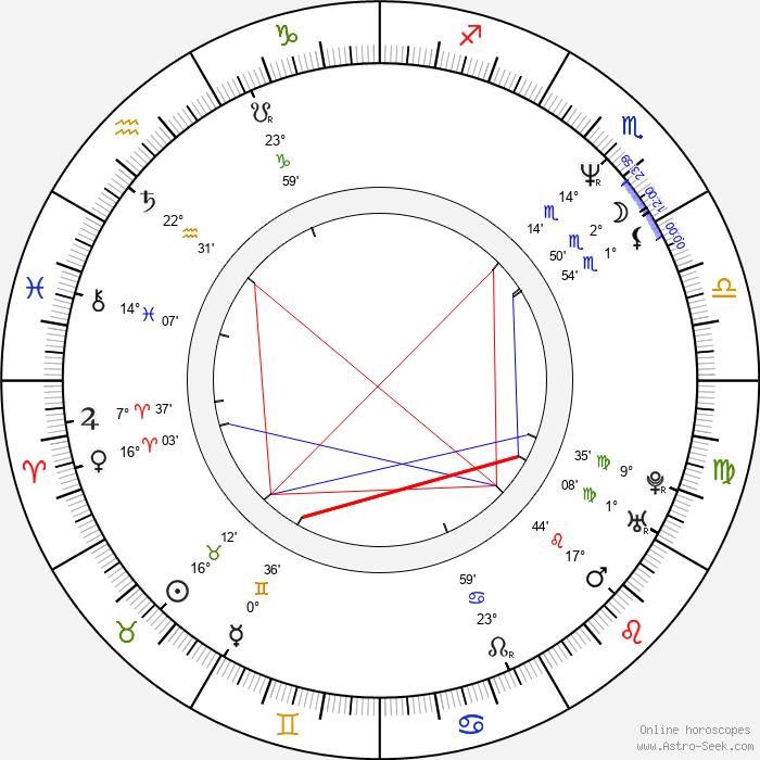 Uta Prelle - Birth horoscope chart
