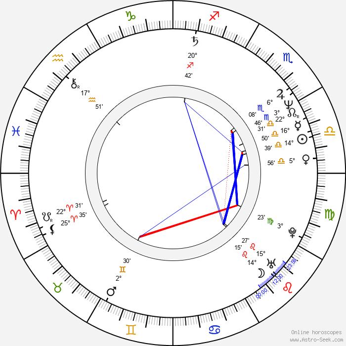 Ute Willing - Birth horoscope chart