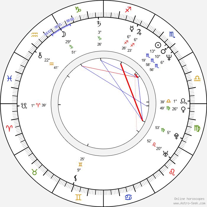 Uwe Janson - Birth horoscope chart