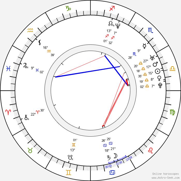 V. V. Vinayak - Birth horoscope chart