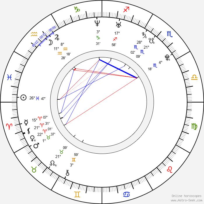 Václav Baron - Birth horoscope chart