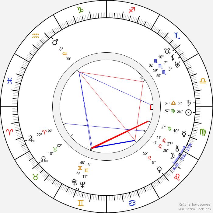 Václav Binovec - Birth horoscope chart