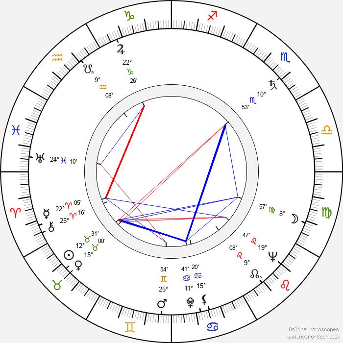 Václav Borovička - Birth horoscope chart