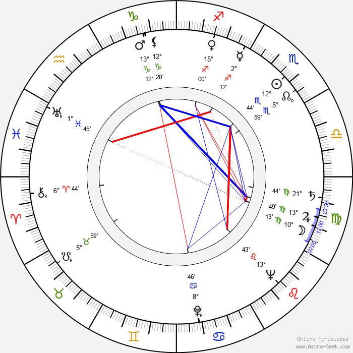 Václav Lohniský - Birth horoscope chart