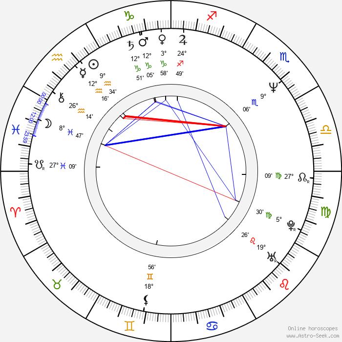 Václav Marhoul - Birth horoscope chart