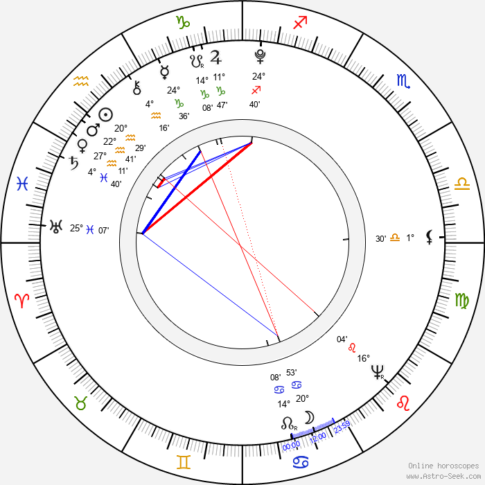 Václav Matěj Kramérius - Birth horoscope chart