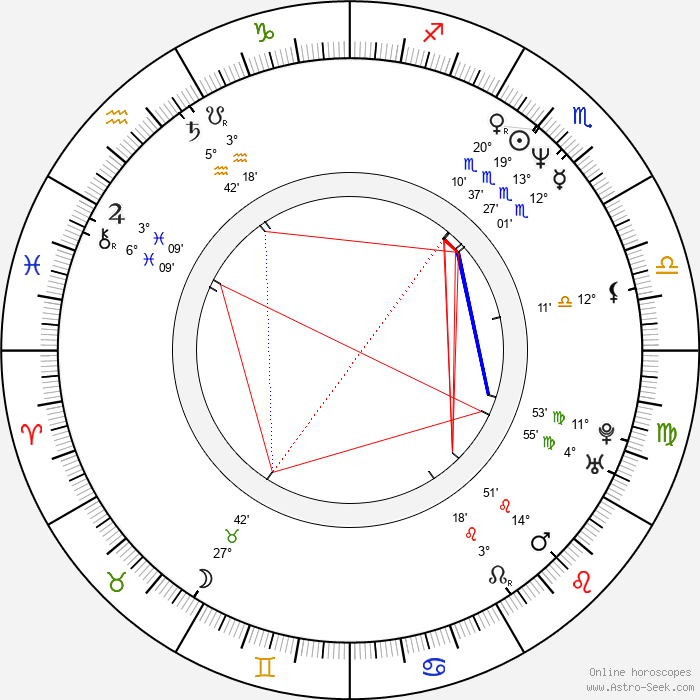Václav Vostárek - Birth horoscope chart