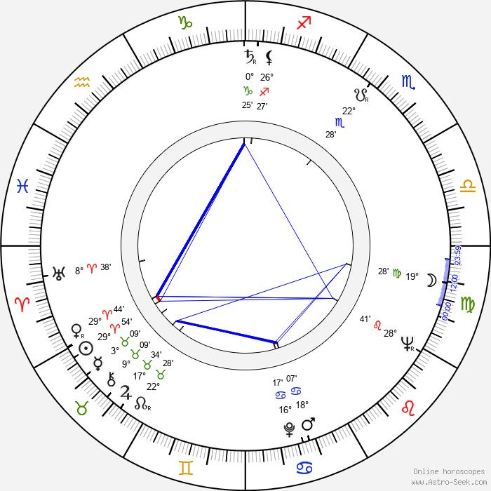 Vadim Yusov - Birth horoscope chart