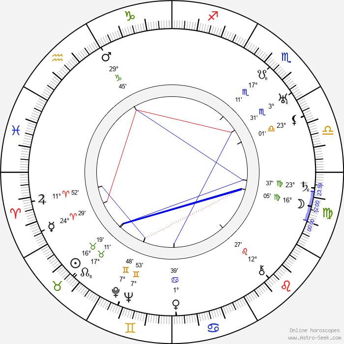 Väinö Syvänne - Birth horoscope chart