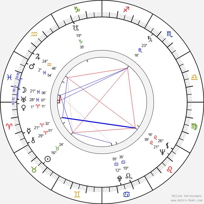 Val Bisoglio - Birth horoscope chart