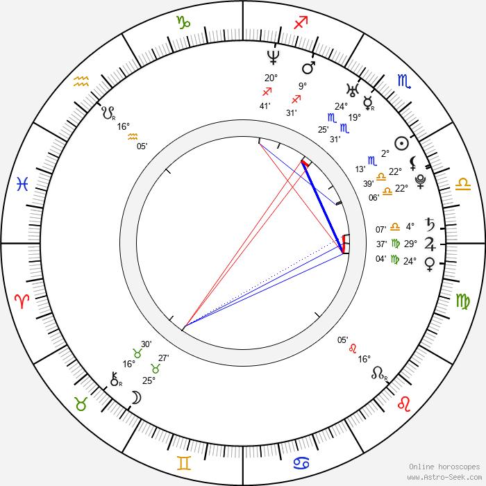 Valda Bičkute - Birth horoscope chart