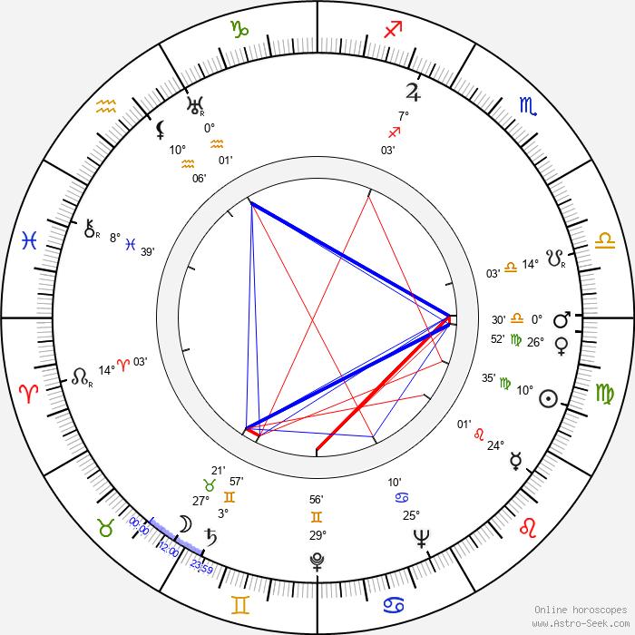 Valdeko Ratassepp - Birth horoscope chart