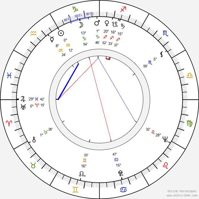 Valdo Pant - Birth horoscope chart