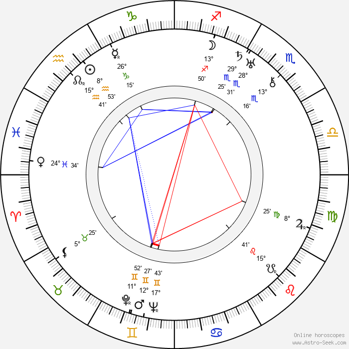 Valentin Katayev - Birth horoscope chart