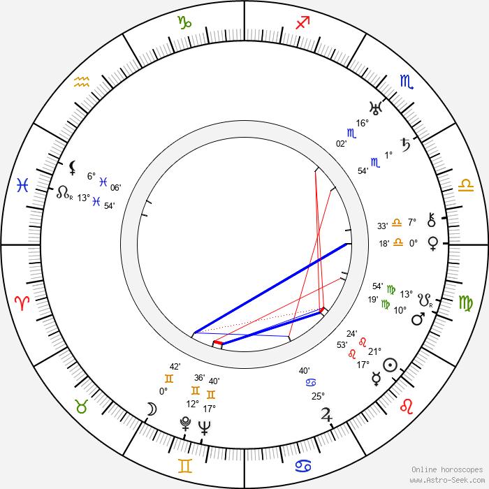 Valentín Parera - Birth horoscope chart