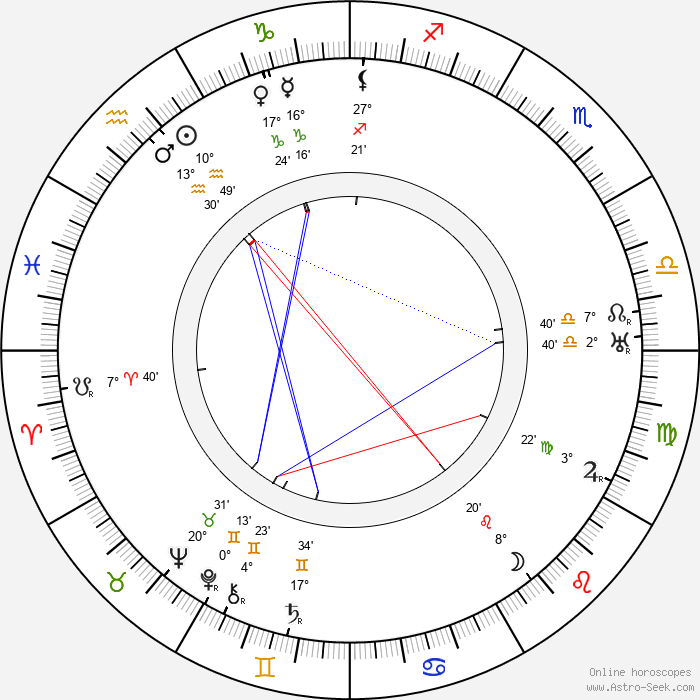 Valentin Šindler - Birth horoscope chart