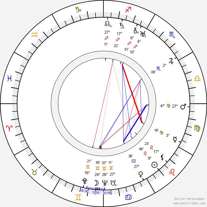 Valentina Brumberg - Birth horoscope chart