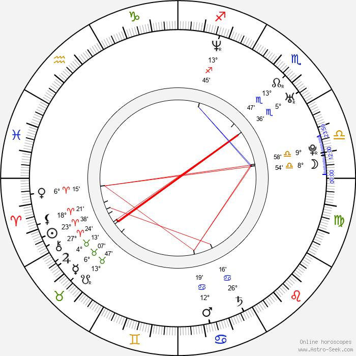 Valentina Cervi - Birth horoscope chart