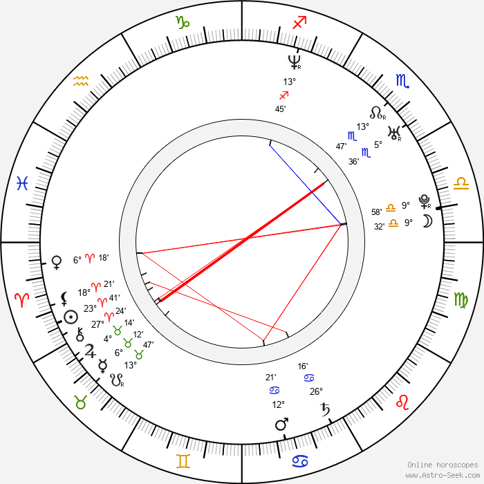 Valentina Cervi - Birth horoscope chart