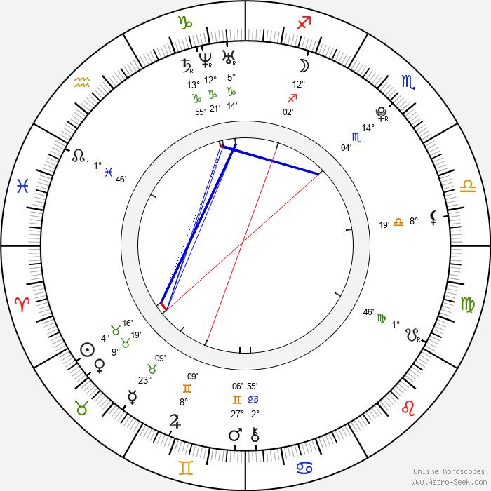 Valentina Kolesnikova - Birth horoscope chart