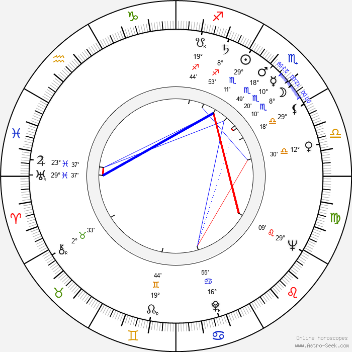 Valentina Vladimirova - Birth horoscope chart